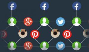 presencia_redes_sociales