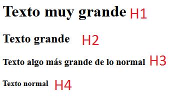 tamaño de fuente etiquetas h1-h4 2